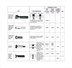 Metric Bolt Spanner Size Chart 16 Unique Metric Bolt Torque Specifications Chart
