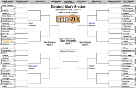 Ncaa Tournament Bracket Scores Ncaa Bracket Top Seeds Of The Ncaa Bracket Revealed