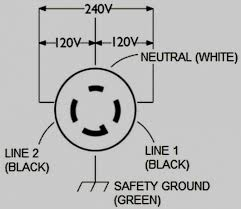 l530p wiring diagram wiring diagram for you • l5 30p wiring diagram wiring schematics diagram rh wiring regdiy co l5 30p wiring diagram l5 30p wiring diagram