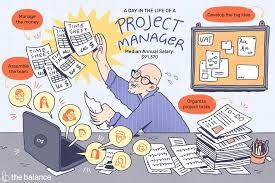 Project Manager Duties Project Manager Job Description Salary Skills More