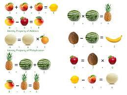fruit math equation apple 7 tessshlo