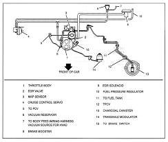 cadillac deville brake line diagram  95 deville cruise control vacuum hose location
