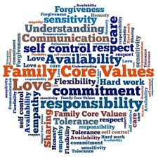 Image result for family and community services
