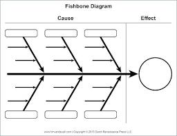Microsoft Word Diagram Templates Fishbone Diagram Template Word Great Diagram Templates Examples Word