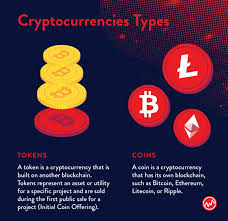 Here, we will answer the however, blockchain is not free from problems. Cryptocurrency Basics A Beginner S Guide 2021 Update Wealthfit