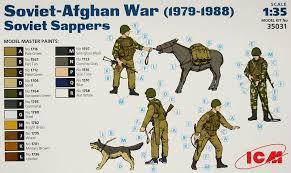 war essay war essay soviet afghan war   war essay