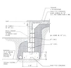 french drain construction. Plain French French Drain And Construction