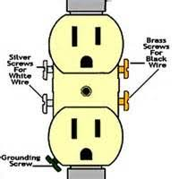 similiar basic outlet wiring keywords basic outlet wiring the solera group electrical wiring los gatos