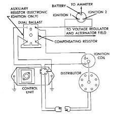 ballast resistor wiring diagram the wiring diagram mopar ballast resistor wiring diagram mopar ballast resistor wiring diagram