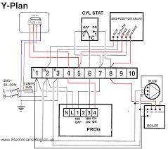 gmc truck wiring diagram hecho wiring diagram simonand 1992 chevy truck wiring diagram at Gmc Truck Wiring Diagrams