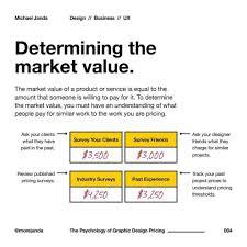 Graphic Design Courses Price The Psychology Of Graphic Design Pricing Ruslan Galba Medium