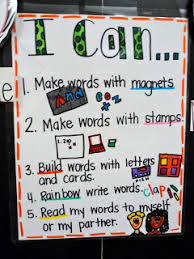 Daily 5 Anchor Charts 2nd Grade Must Make Kindergarten Anchor Charts