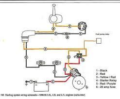 marine starter wiring diagram top volvo penta marine engine diagram marine starter wiring diagram top volvo penta marine engine diagram volvo penta starter wiring diagram digital