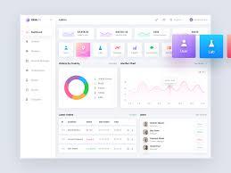 List Ux Design Dashboard Design Disapa Admin List User Sell Panel Dashboard