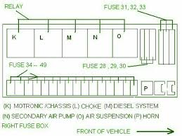 mercedes benz 2001 s430 fuse diagram wirdig mercedes s430 fuse box diagram on mercedes clk500 fuse box diagram