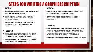 Describing Graph Chart And Diagram