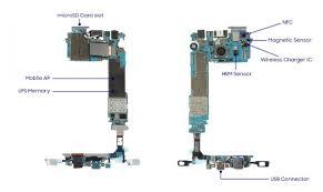samsung mobile circuit diagram pdf samsung image samsung pdf schematics and diagrams pdf manuals for mobile phones on samsung mobile circuit diagram pdf