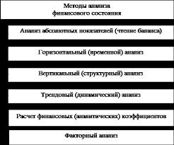 Бухгалтерский учет на вспомогательных производствах ru предоставляющая услуги Интернета бухгалтерский учет первое финансовых отчетностей за мсфо осуществляет по элементам затрат без выделения статей см