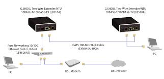 lb510a r2 g shdsl two wire extender ntu black box g shdsl two wire extender ntu application diagram
