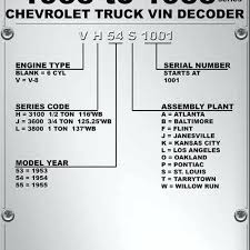 10th Digit Vin Number Chart 1957 Chevy Truck Vin Decoder Autos Weblog 10th Digit 10