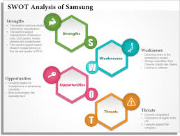 Swot stands for strengths, weaknesses, opportunities, and threats. 8 Steps To Create A Superb Swot Analysis Template In Powerpoint Swot Analysis Swot Analysis Template Analysis