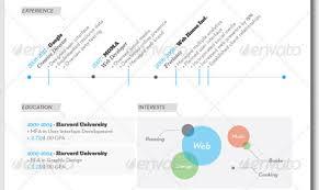 Ideas Resume Inventive Timeline Template Free Download Examples ...