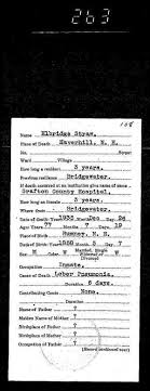 Ancestors of Luther M. Straw