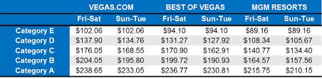 Michael Jackson Cirque Vegas Seating Chart Understanding Best Ticket Prices For Mjs One Lavish Vegas