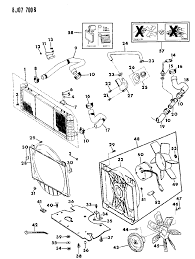 1989 jeep cherokee radiator related parts