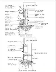 basement foundation design. Basement Foundation Design I