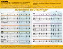 73 True Mcdonalds Food Menu Calories