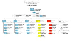 Company Fire Brigade Organizational Chart 56th Brigade Combat Team 28th Infantry Division United