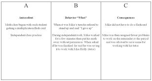 Abc Chart Examples Www Bedowntowndaytona Com