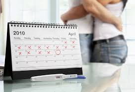 Period Chart To Avoid Pregnancy How To Calculate Safe Days For Not Getting Pregnant