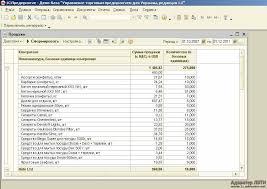 С Вопросы и ответы Как в С сделать отчет по продажам для  Как в 1с посмотреть продажи Реализация отчета по продажам в программах семейства 1С Предприятие в частности в распространенных версиях