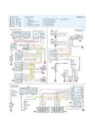 peugeot wiring diagram peugeot image peugeot 206 radio wiring diagram peugeot auto wiring diagram on peugeot 206 wiring diagram