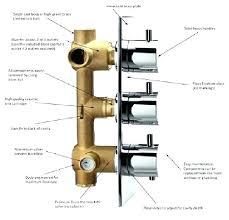shower diverter repair 3 way shower shower valve styles mixer thermostatic 3 way 3 handle shower shower diverter repair