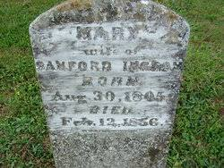 "Mary ""Polly"" Barnett Ingram (1805-1856) - Find A Grave Memorial"