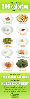 Calories From Food Chart 200 Calorie Food Chart
