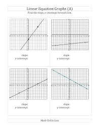 writing an equation from a graph math collection of writing equations from graphs worksheet graphing