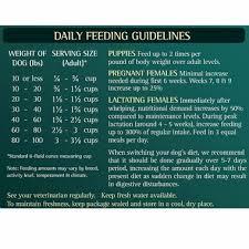 Zignature Feeding Chart Zignature Limited Ingredient Salmon Formula Dog Food 27 Lb