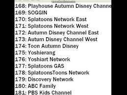 Dish music channels guide 2020   dish music app. Dish Network Kid Channels 2008 Youtube