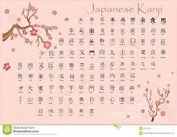 Kanji Alphabet Chart Japanese Kanji With Meanings Stock Illustration
