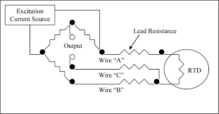 wiring diagram 4 wire rtd connection diagram rtd wiring 4 wire rtd pt100 3 wire datasheet at 3 Wire Pt100 Connection Diagram