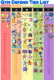 Pokemon Go Gym Defend Tier List Pokemon Pokemon Go List