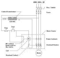 allen bradley motor starter wiring diagrams wiring diagram allen bradley motor control wiring diagrams katinabags