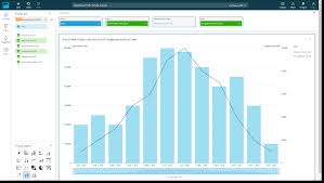 Amazon Single Charts Using Combo Charts Amazon Quicksight