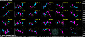 Trend Seeker The Multi Currency Indicator Explained