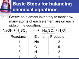 basic steps for balancing chemical equations