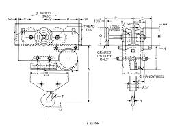 kel yale hoist wiring diagram wire data schema \u2022 yale forklift wiring diagram coffing hoist motor wiring diagrams enthusiast wiring diagrams u2022 rh rasalibre co yale forklift parts diagram